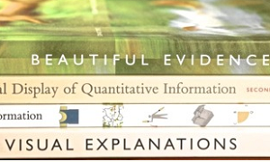 Tufte Books