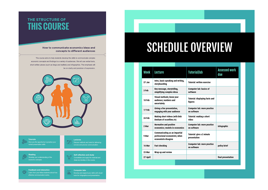 Course structure and overview infographics