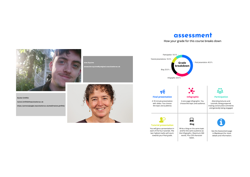 Staff contact and assessment infographic